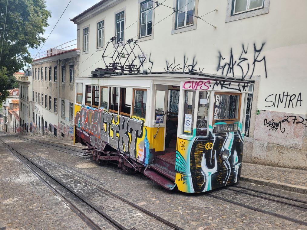 Funiculaire de Lisbonne